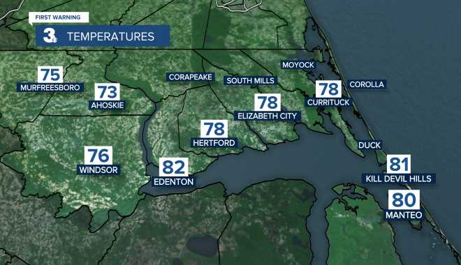 NC Current Temps