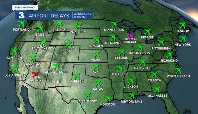 National Airport Delays
